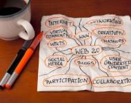 Das Web 2.0 auf eine Serviette gezeichnet
