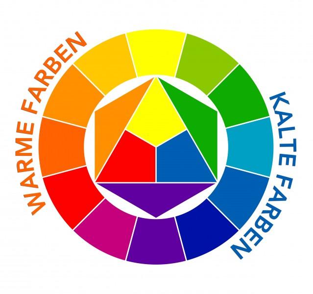 Bildergebnis für farbenlehre